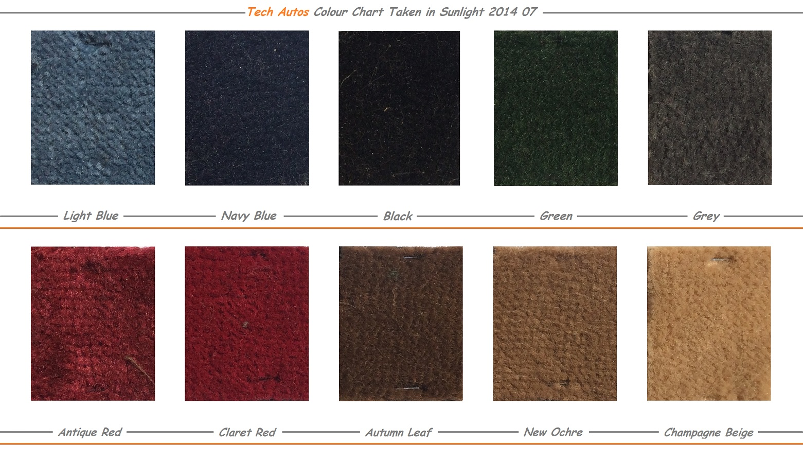 Carpet material types carpet the honoroak for Types of carpets for home